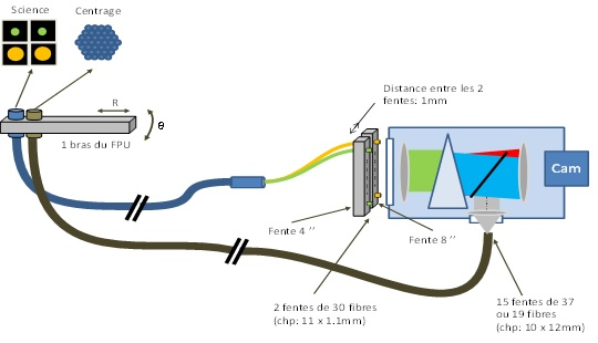 Schematic_layout_spectrometer